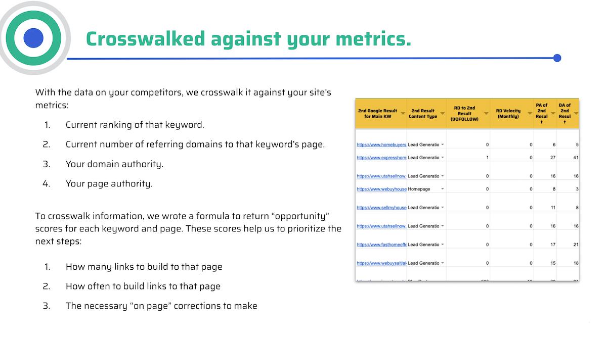 Reibar Marketing Technical Audit