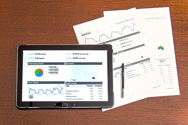 Analytics for real estate investing
